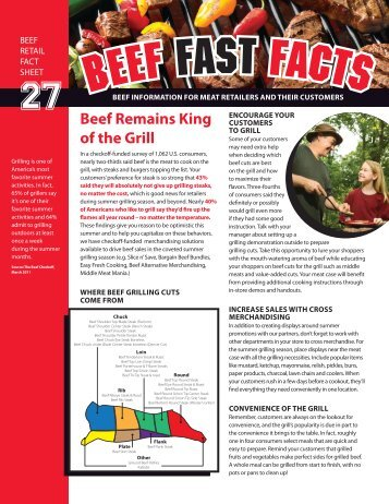 Beef Remains King of the Grill - BeefRetail.org