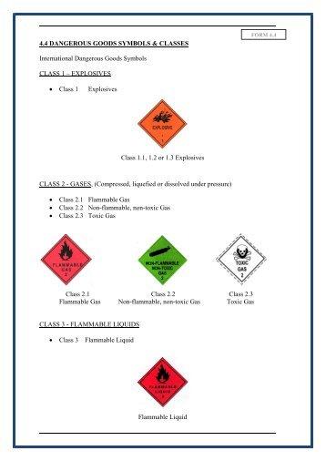 Dangerous Goods Symbols CLASS - Jacksons Security