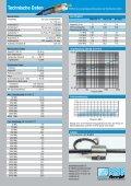 Dämpfungsarmes Koaxkabel für die Nachrichtentechnik - Seite 2