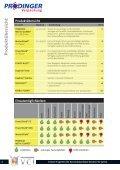 einfach • stark • sicher - PRODINGER OHG - Seite 4