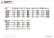leon_altea_alteaxl A4 - Seat