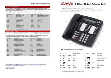 Reference Guide for the Avaya 1600 Series IP Phones â VoIP