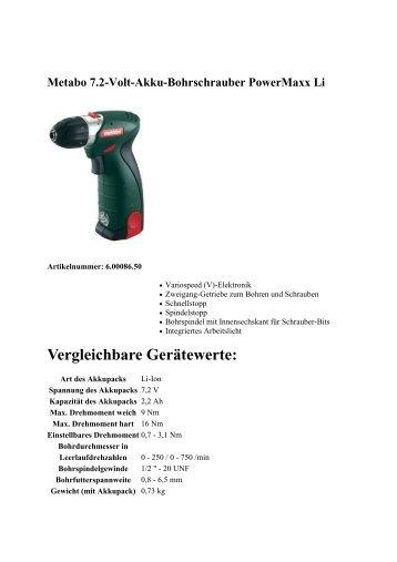 Vergleichbare Gerätewerte: - Bemax