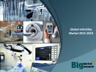 2015-2020 Market Research Study on Global Infertility Market