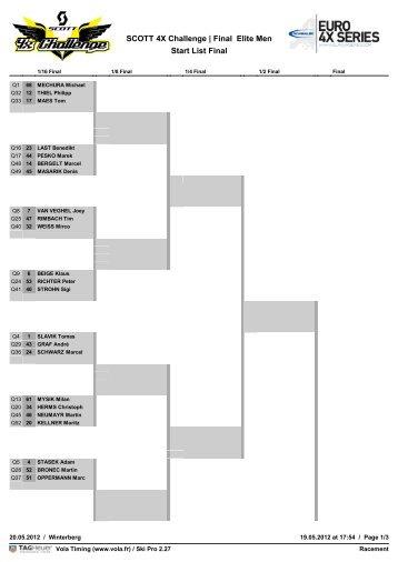 List Final Elite Men - Schwalbe Euro 4x Series