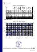 Prospekt PITT-DAF rumänisch - PITT GmbH - Page 4