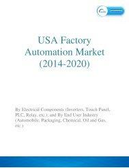 USA Factory Automation Market (2014-2020)