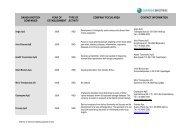 Liste over nystartede biotekselskaber i Danmark 2009 - Dansk Biotek