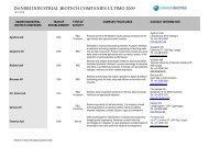 Liste over industrielle biotekselskaber i Danmark ... - Dansk Biotek
