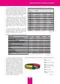 Odpady a odpadove hospodarstvo - Page 6