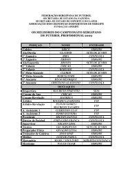 Os Melhores do Ano no Futebol Sergipano em 2009 - Infonet