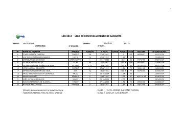 24/06/2013 Lista de Atletas da LDB 2013 - Subgrupo A1 pdf
