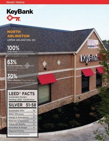 100% 63% 30% - Upper Arlington