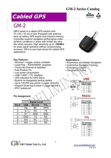 GM-2 Catalog V0 4 pdf - G&V Global Tech Co , Ltd