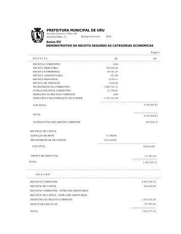 PREFEITURA MUNICIPAL DE URU