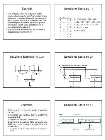 Esercizi Soluzione Esercizio 1) Soluzione Esercizio 1