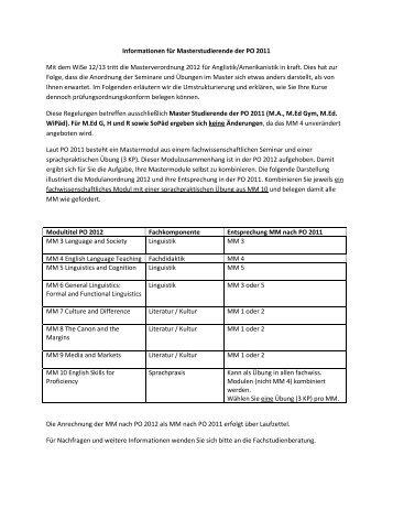 Laufzettel für Masterstudierende (Prüfungsordnung 2011)
