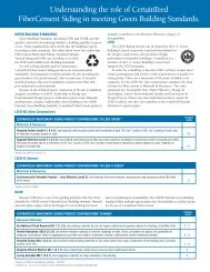 Understanding the role of CertainTeed FiberCement Siding in ...