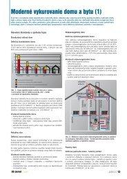 Moderné vykurovanie domu a bytu (1) - iDB Journal