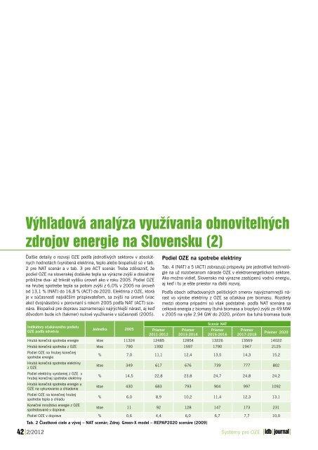 idb journal 2 2012 str 42-44.pdf