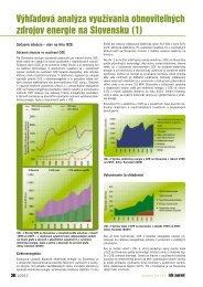 Výhľadová analýza využívania obnoviteľných zdrojov ... - iDB Journal