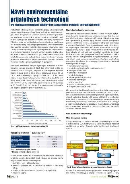 Návrh environmentálne prijateľných technológií - iDB Journal
