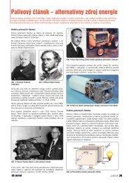 Palivový článok – alternatívny zdroj energie - iDB Journal