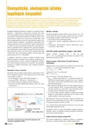 Energetické, ekologické účinky tepelných čerpadiel - iDB Journal