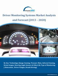 Driver Monitoring Systems Market Analysis and Forecast (2013 – 2020)