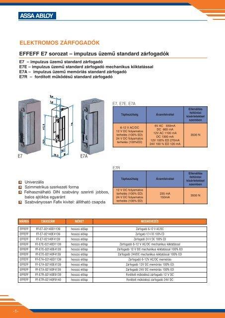 ELEKTROMOS ZÁRFOGADÓK EFFEFF E7 sorozat ... - SMP