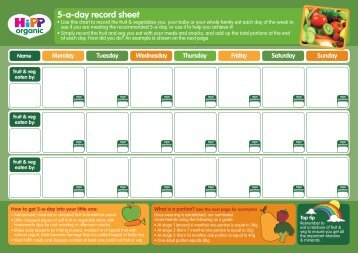 downloadable 5-a-day chart