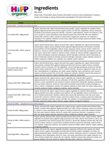 Product Information Sheet - Ingredients May 2012 ... - HiPP Organic