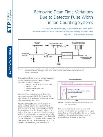 Removing Dead Time Variations Due to Detector Pulse Width in Ion ...