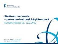 Sisäinen valvonta -perusperiaatteet käytännössä - Kunnat.net