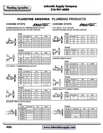 Fluidyne Ansonia - Lakeside Supply Company