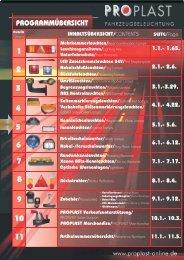 Kennzeichenleuchten Innenleuchten - Proplast