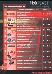 Herstellerverzeichnis Artikelnummerübersicht - Proplast