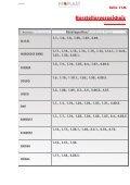 Herstellerverzeichnis Artikelnummerübersicht - Proplast - Seite 2