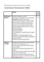 schede di sintesi attività e processi di modifica 2013 - Convitto ...