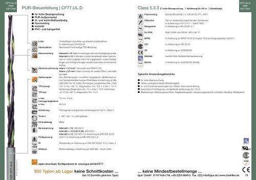 D-CF-INHALT 2011-11oP - Igus