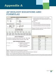 AP Biology Equations and Formulas - College Board