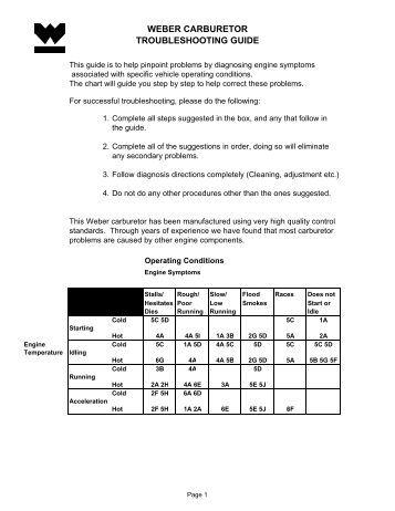 weber idf tuning manual pdf