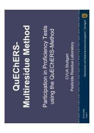 QuEChERS- Multiresidue Method - Cromlab