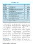 ShedlerPsychotherapeut - Seite 7