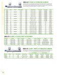 UV Clarifiers and Serilizers - Page 4