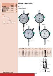 Relógios Comparadores de uma volta - Mitutoyo