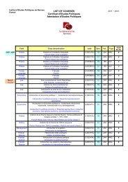 LIST OF COURSES Certificat d'Etudes Politiques Attestation d ...