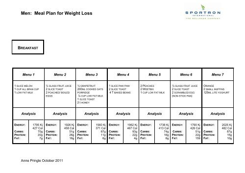 dieting and meal planning for men