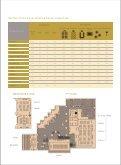 Sofitel Plaza Hanoi - Page 4