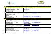 El listado de socios participantes en la Campaña Global de ...